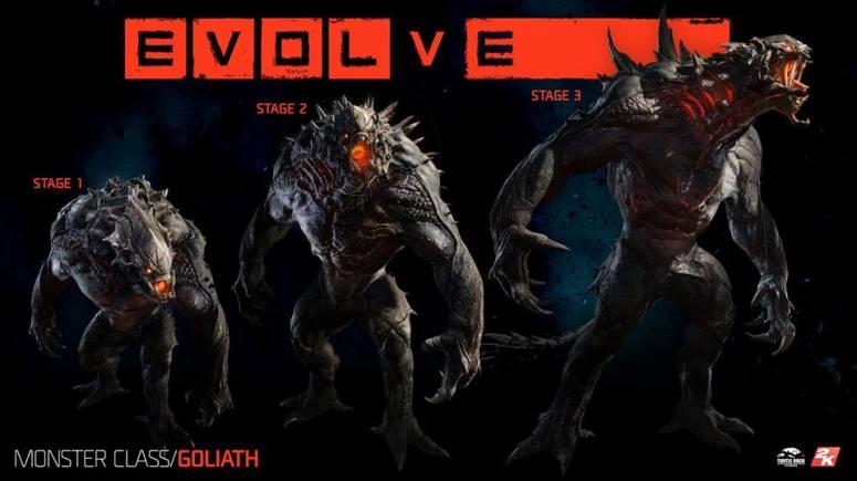 evolve6