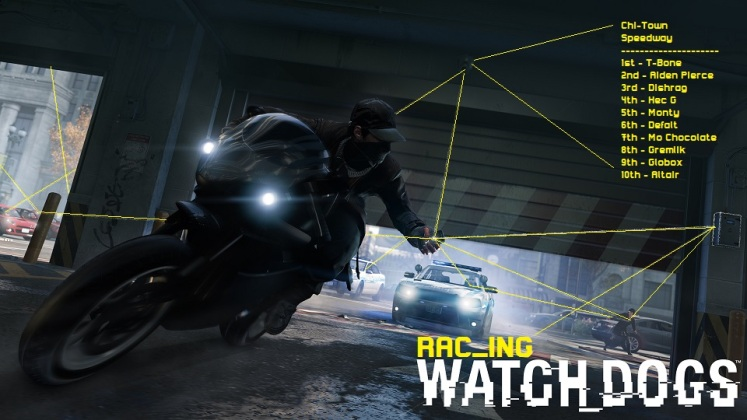 Watch Dogs Racing Game