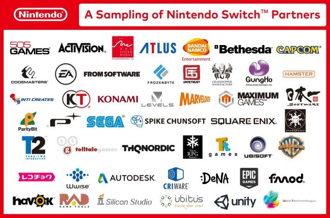 nintendo-switch-third-party-support